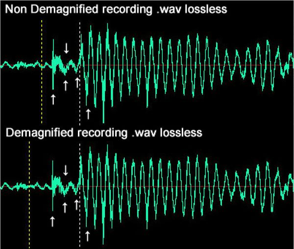 Graph showing before and after effects of demagnetising